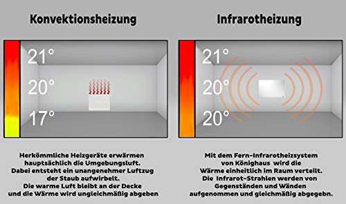 IH Engineering Bildheizung mit Digitalthermostat - 4